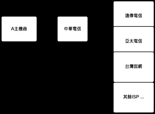 a-flow