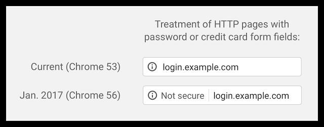 未加密網站於 Chrome 56 圖示
