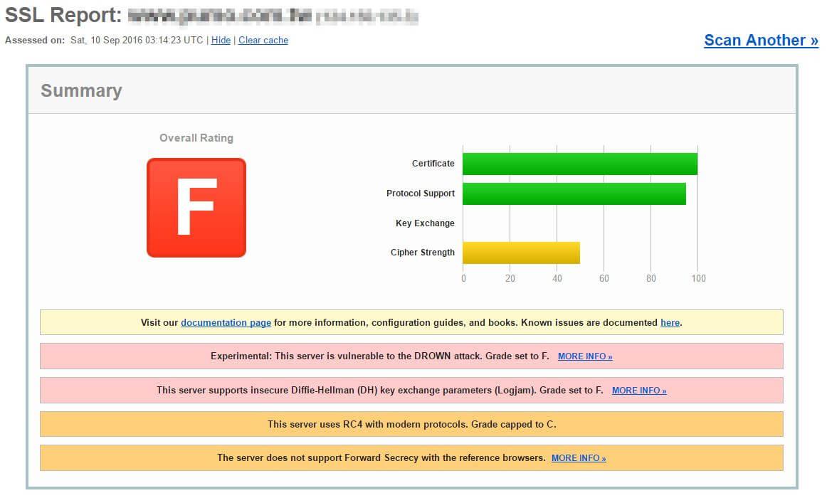P 業者測試 SSL 結果